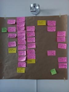 illustr-stappenplan-artikel2